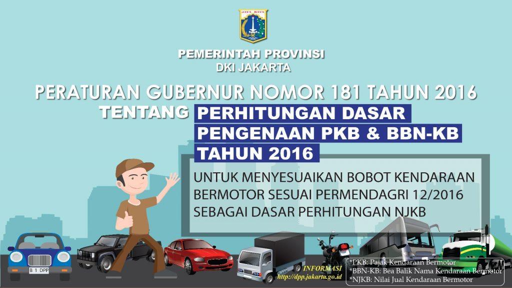 Sosialisasi Pemberlakuan Pergub 181/2016 Untuk NJKB PKB
