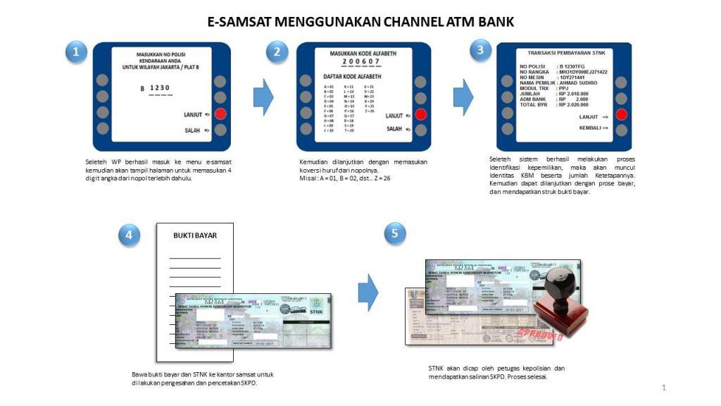 Cara Bayar e-samsat via ATM Bank DKI