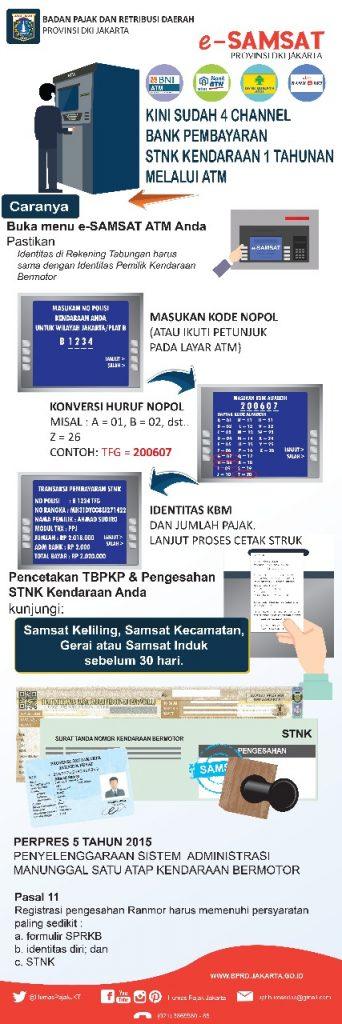 Gunakan Layanan ATM untuk PKB